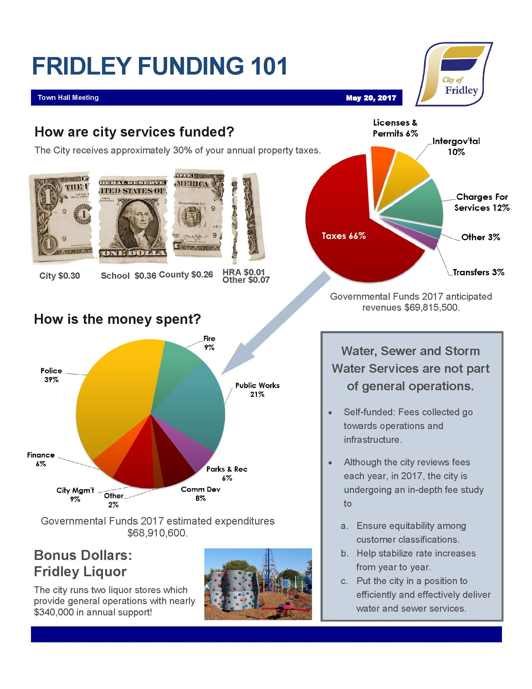 Financial presentation - 1 page summary_Page_1